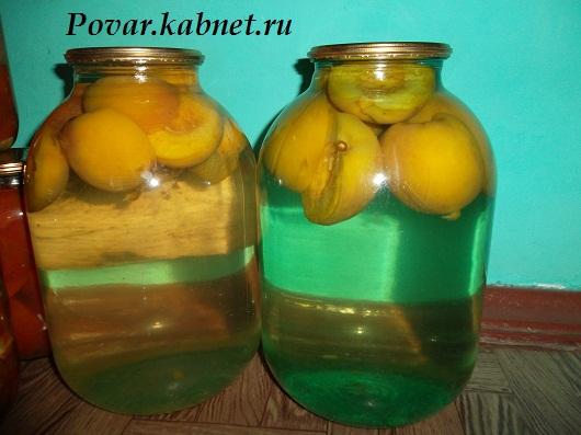 Рецепты компота из персиков на зиму с фото