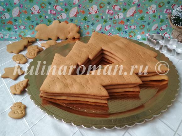 торт елка из медовых коржей